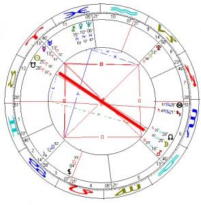 Mapa - Eclipse Lunar - 15 de Abril de 2014